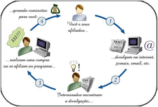Programa-de-afiliados-Imagem-Foleados-001